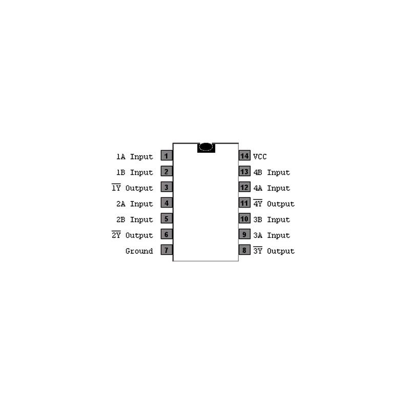 Quadruple NAND  à 2 entrées