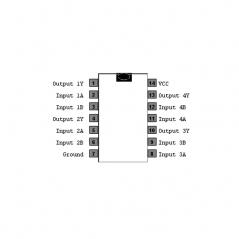 Quadruple porte NAND à 2 entrées et sortie a collecteur ouvert