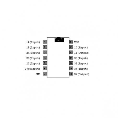 Circuit Intégré TTL 74011 Triple porte AND à 3 entrées