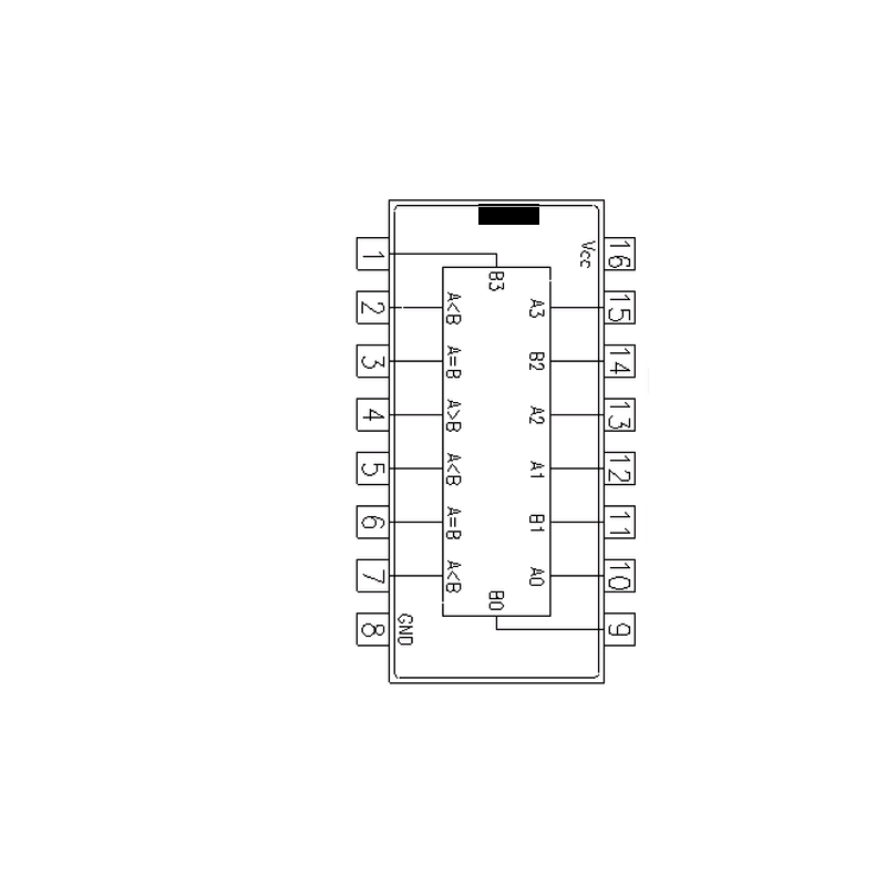 Comparateur de magnitude à 4 bits
