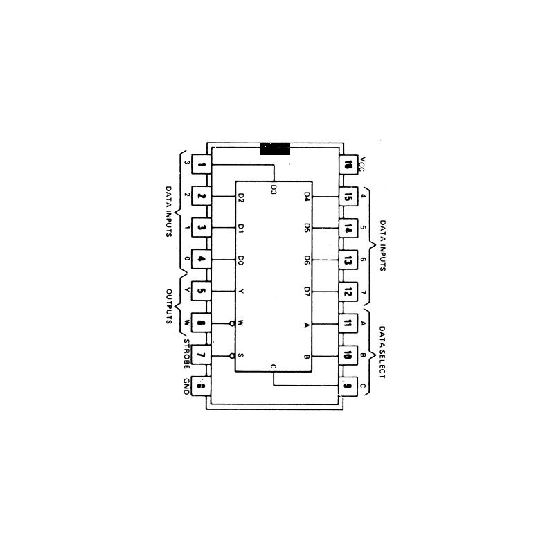 Multiplexeur/ selecteur de données 8 vers 1