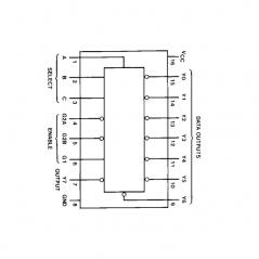 Circuit Intégré TTL 74138 Décodeur/démultiplexeur 3 vers 8