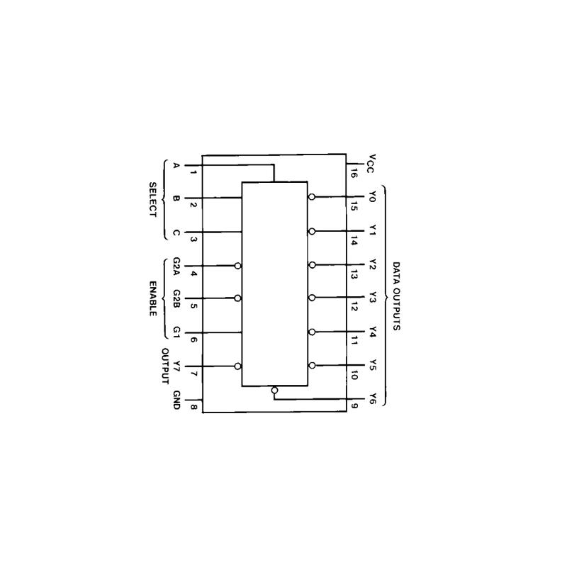 Décodeur/démultiplexeur 3 vers 8
