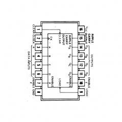Circuit Intégré TTL 74161 Compteur binaire synchrone à 4 bits