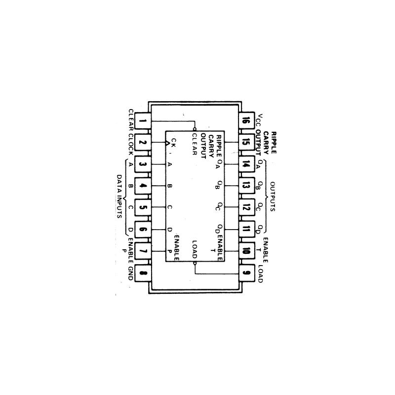 Compteur binaire synchrone à 4 bits