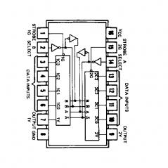 Circuit Intégré TTL 74153 Double multiplexeur 4 vers 1