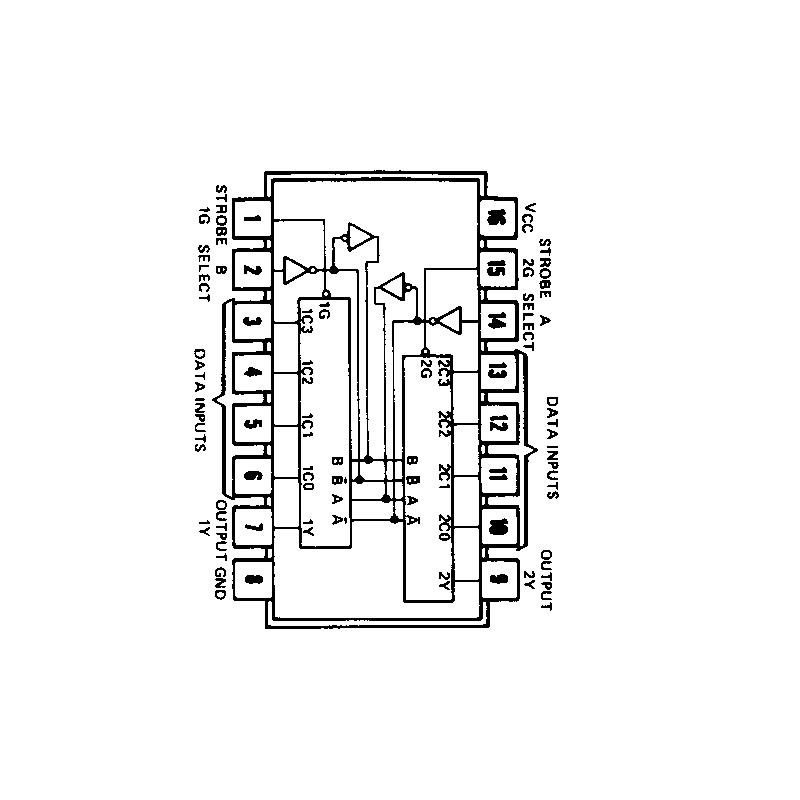 Double multiplexeur 4 vers 1