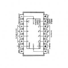 Circuit Intégré TTL 74162 Compteur BCD synchrone à 4 bits
