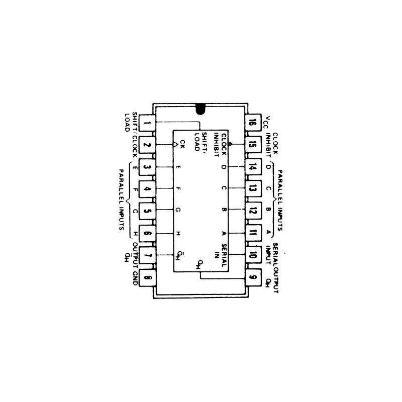 Registre à décalage sérielà accés parallele sur 8 bits