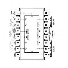 Circuit Intégré TTL 74193 Compteur/décompteur binaire synchrone