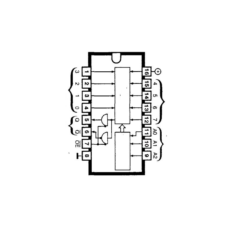 """Sélecteur de données/multiplexeur à sorties """"3états"""""""