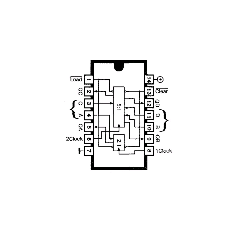 Compteur verrouillable programable  binaire et BCD