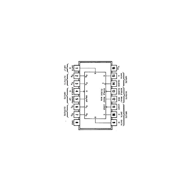 Circuit Intégré TTL 74191 Compteur/décompteur binaire synchrone