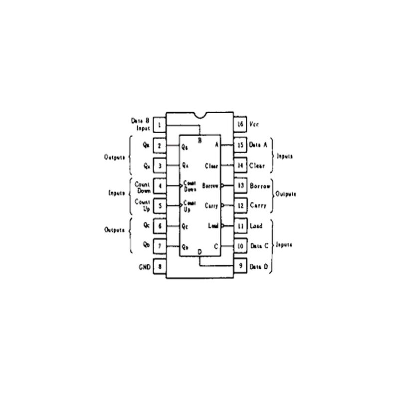 Circuit Intégré TTL 74192 Compteur/décompteur BCD synchrone