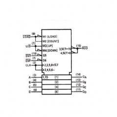 Compteur binaire synchrone 4 bits haut/bas