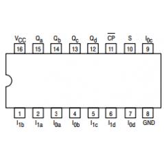 Circuit Intégré TTL 74298 Quad 2 entrées multiplexeur avec stockage