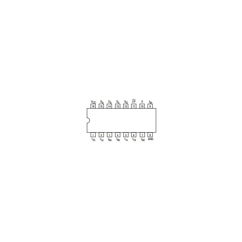 Quad 2 entrées multiplexeur avec stockage