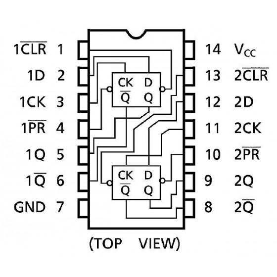 Circuit Logique HC/HCTMOS 74 HC 74