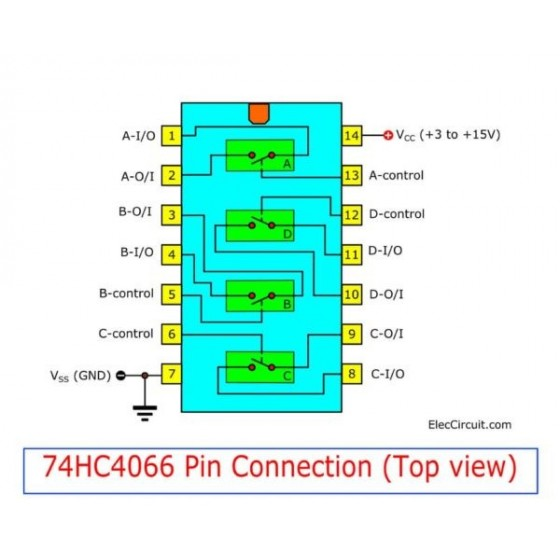 74 HC 4066