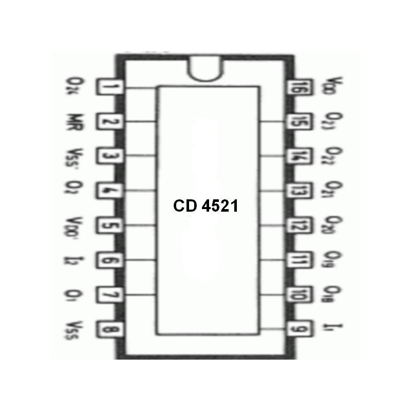 Diviseur de fréquence 24 étages