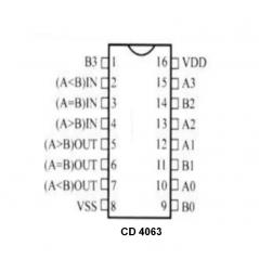 Comparateur 4 bits