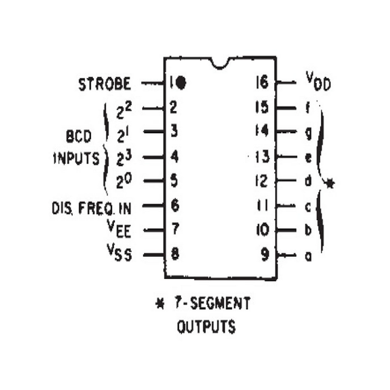 Décodeur' driver' BCD/7' segments