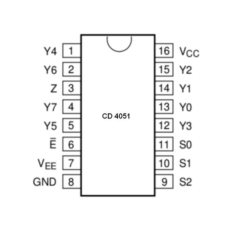 Multiplexeur analogique 8 canaux