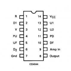 Quadruple bascule NAND-RS