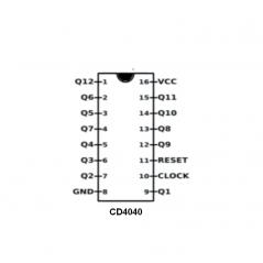 Compteur binaire 12 bits