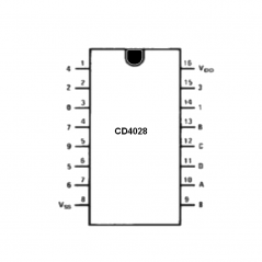 Décodeur' décimal/BCD
