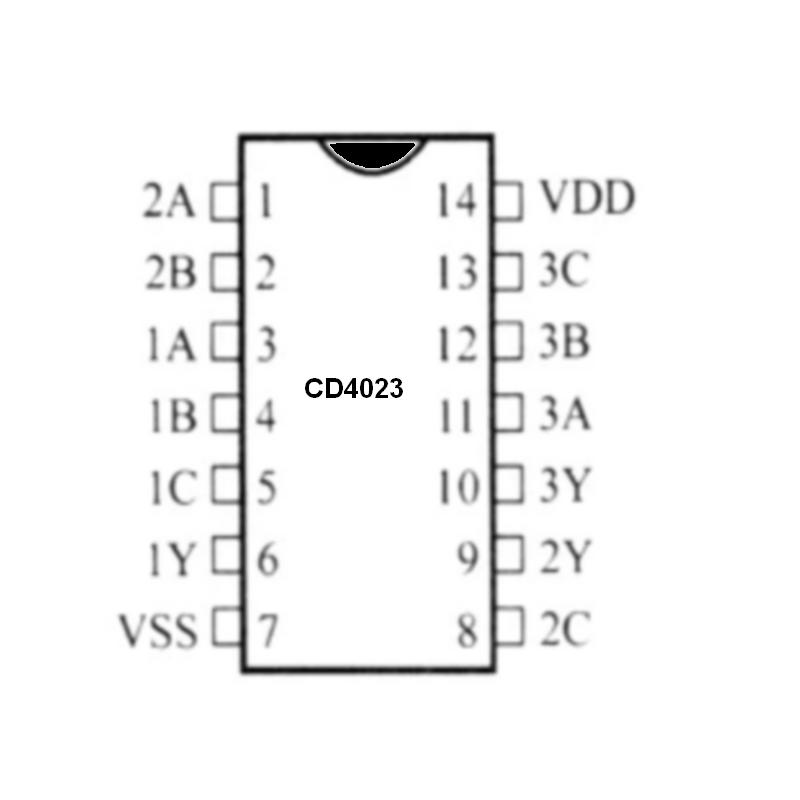 Triple porte NAND à 3 entrées