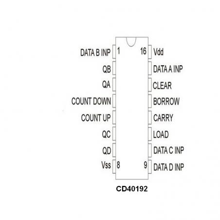 Compteur décompteur BCD' programmable