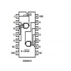 2 portes NAND à 4 entrées