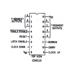 Compteur décompteur 7 segments