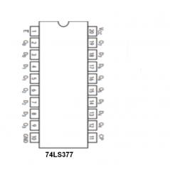 Circuits logiques HC/HCTMOS 74 LS 377