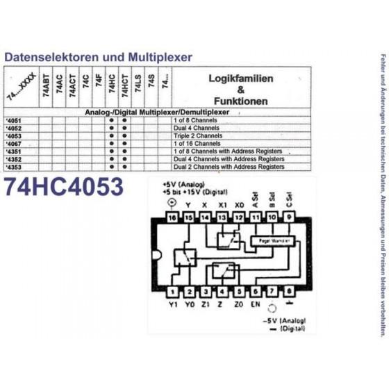 74 HC 4053