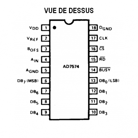 AD 7574