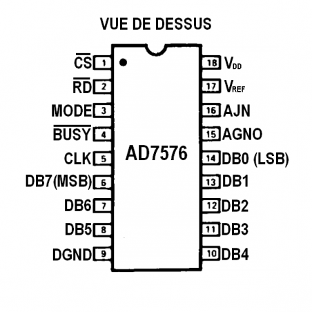 AD 7576
