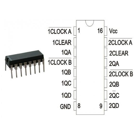Circuit Logique HC/HCTMOS 74 HC 390